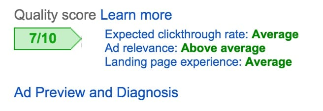 Quality Score of Google PPC Adword Campaign