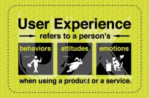Yellow Green Background on Infographic portraying user experience