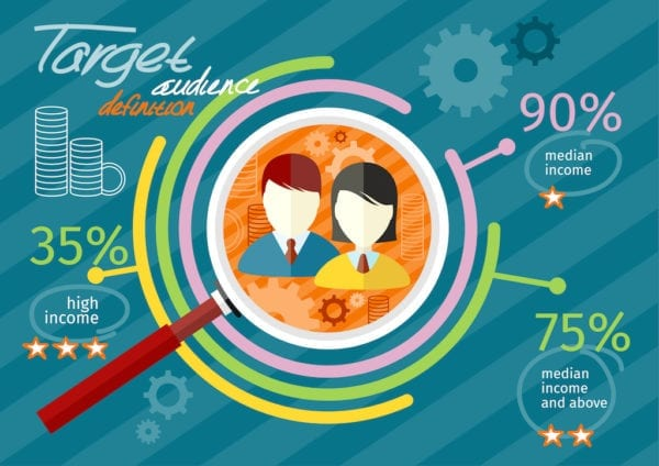 Identifying a Target Audience or Niche