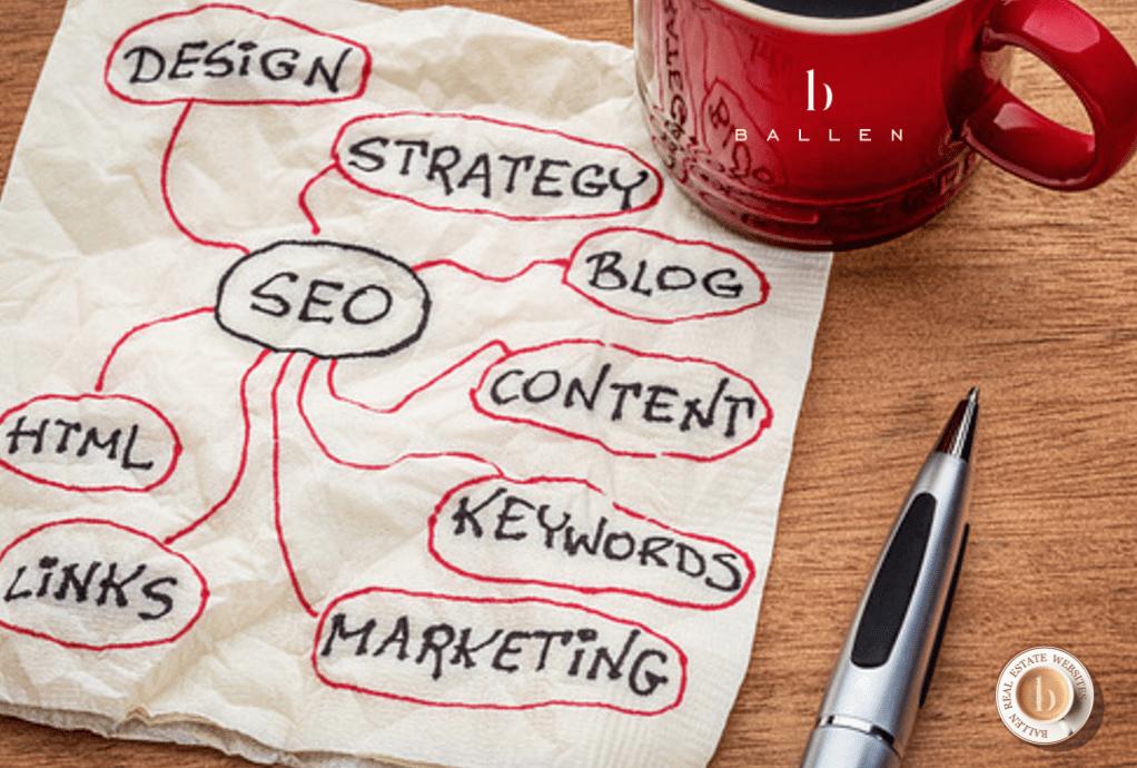 Ballen Content Marketing Strategy