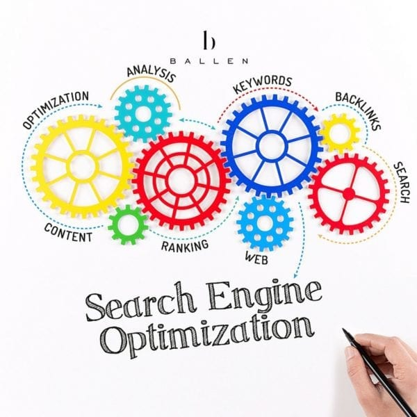 Search Engine Optimization Image for Yoast Website Optimization Article