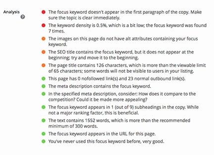 Yoast Keywords copy