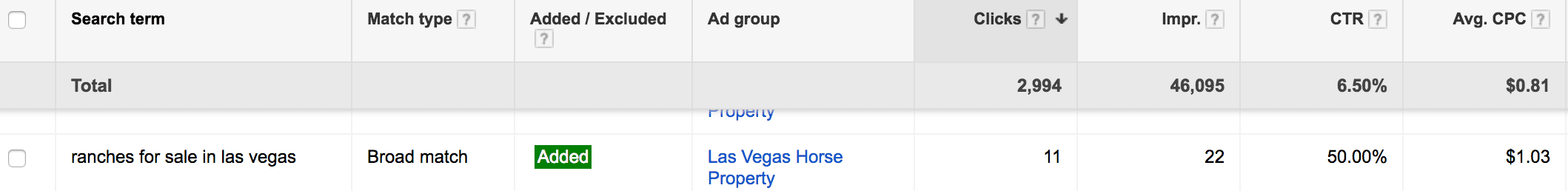 "The longtail keyword phrase ""ranches for sale"" is suggested in the ad group ""Horse Property for Sale"""