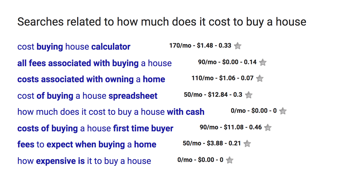 Google Search engine results page shows suggested phrases at the bottom of the page like how to buy a house