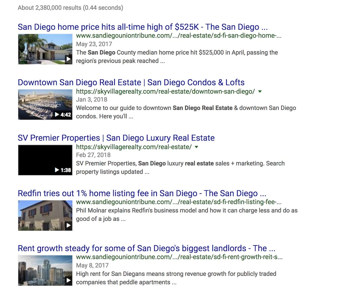 San Diego Real Estate Agent Videos
