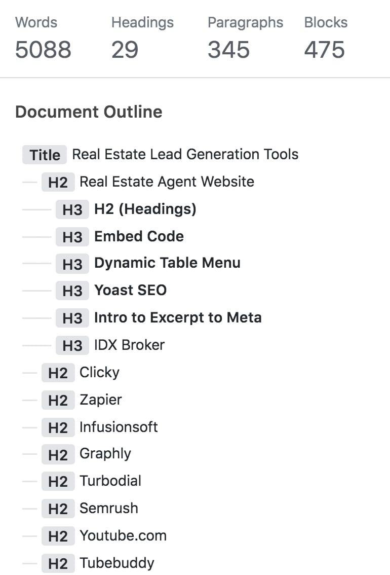 Screenshot if the information about the blog post which includes title and heading tags from h1 to h3