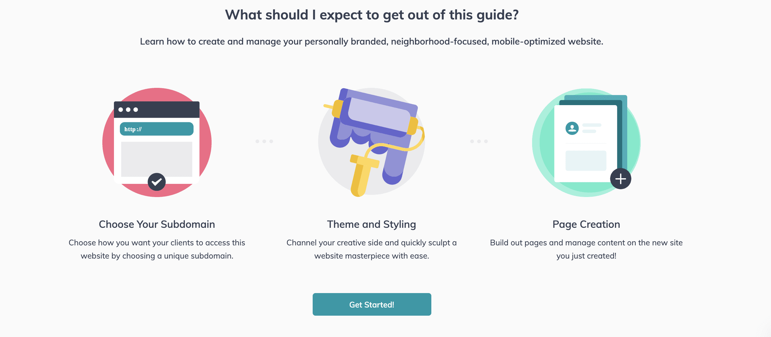 Using the Kelle Guide, we will follow the walkthrough to set up the foundation of the agent site. This will include choosing a subdomain, theme and styling, and page creation.