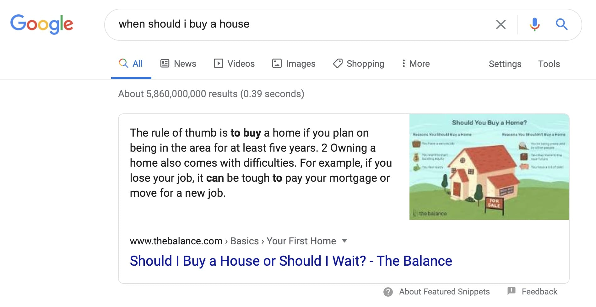 When Should I Buy a House is a query performed on Google that returns a featured snippet with an image